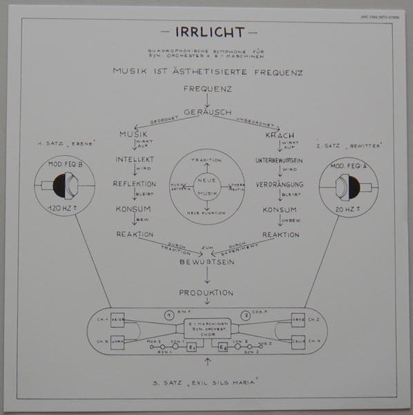 insert, Schulze, Klaus  - Irrlicht